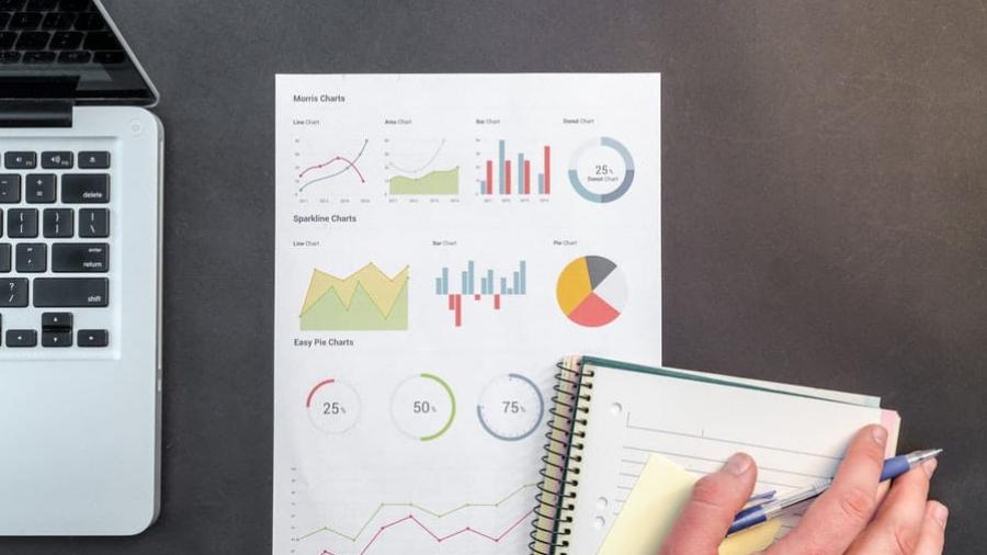 Relatório com dados e gráficos | Dados sobre o mercado publicitário